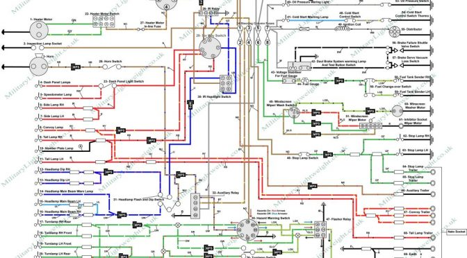 Land Rover Series 3 Military Wiring Diagram - Wiring Diagrams Schematics